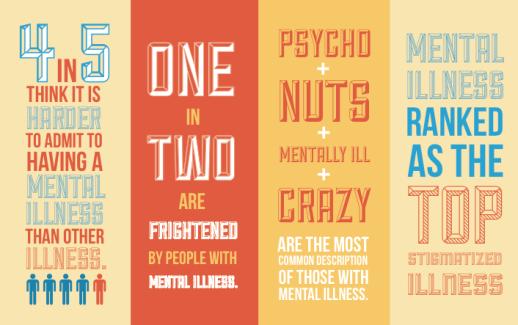 mental-illnesss-blog